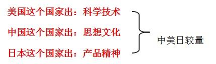"""钓鱼岛的""""三国演义"""""""
