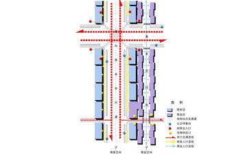 江苏常州市武进区花园街两侧城市设计