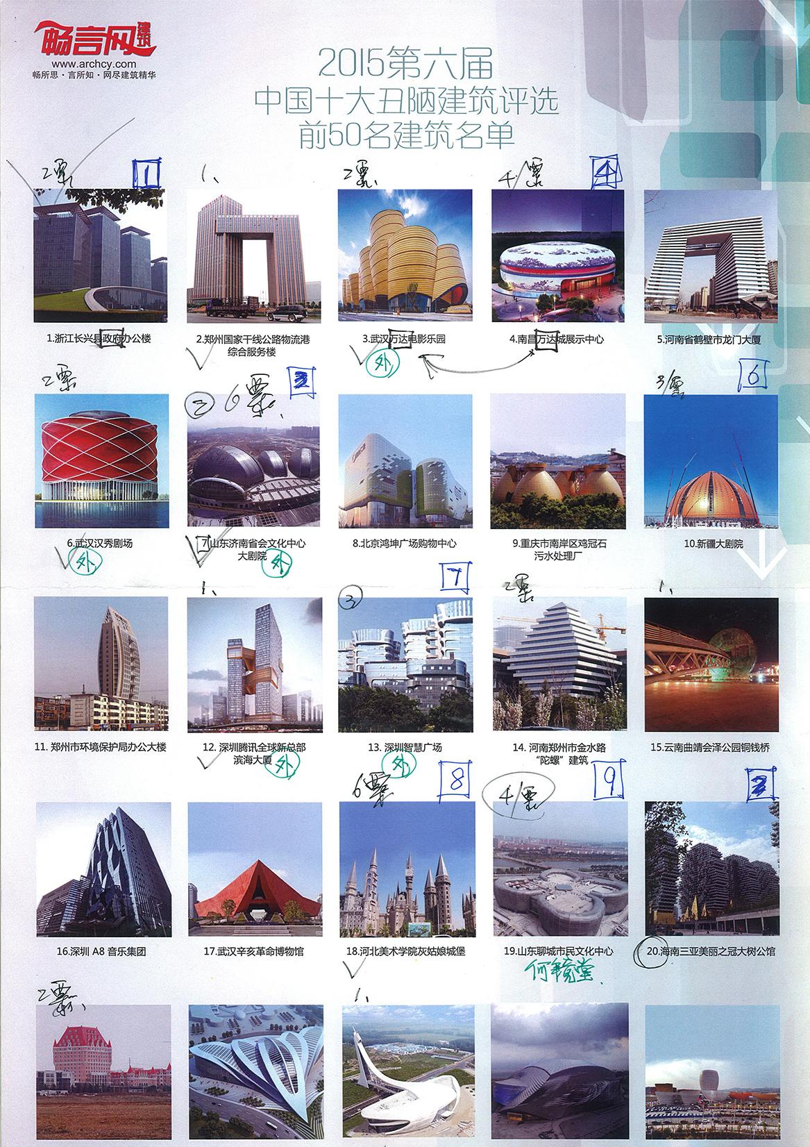 2015第六届中国十大丑陋建筑评选