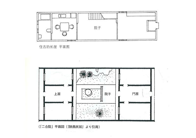 住吉的长屋平面图和陕西传统民居二合院平面图